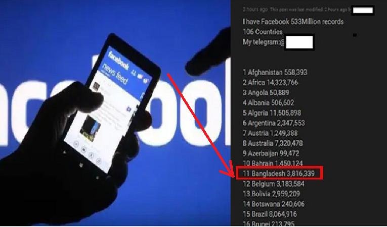 বাংলাদেশসহ বিশ্বের ১০৫টি দেশের ৫৩ কোটির বেশি ফেসবুক ব্যবহারকারীদের তথ্য ফাঁস